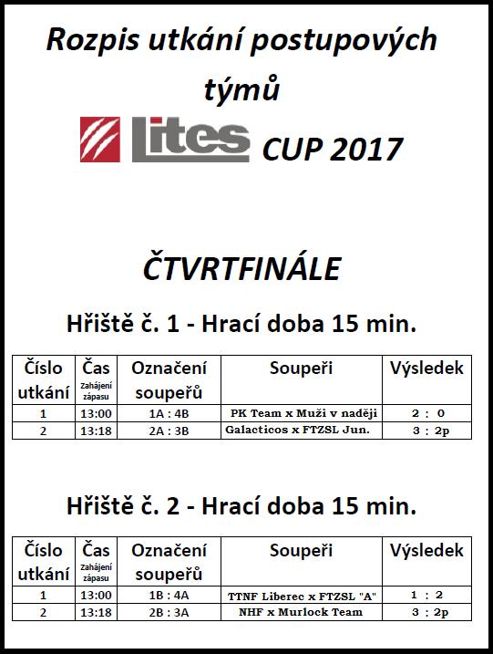 Čtvrfinále
